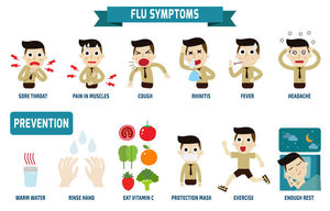 Protecting Against Influenza (Flu)