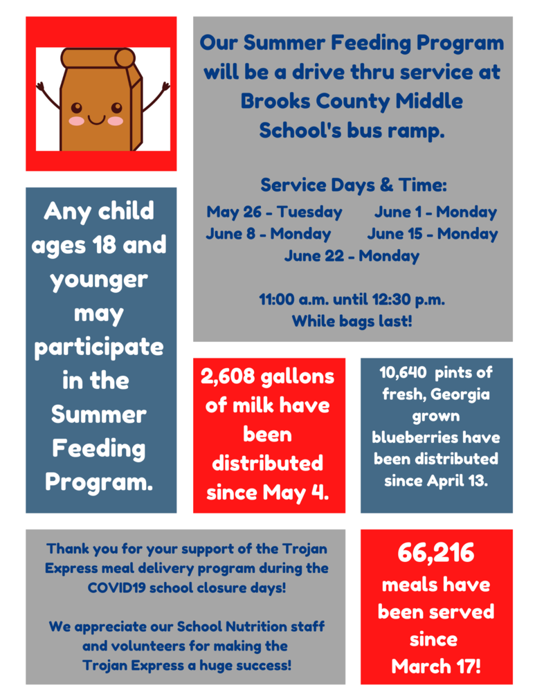 Summer Feeding Program Begins Next Week